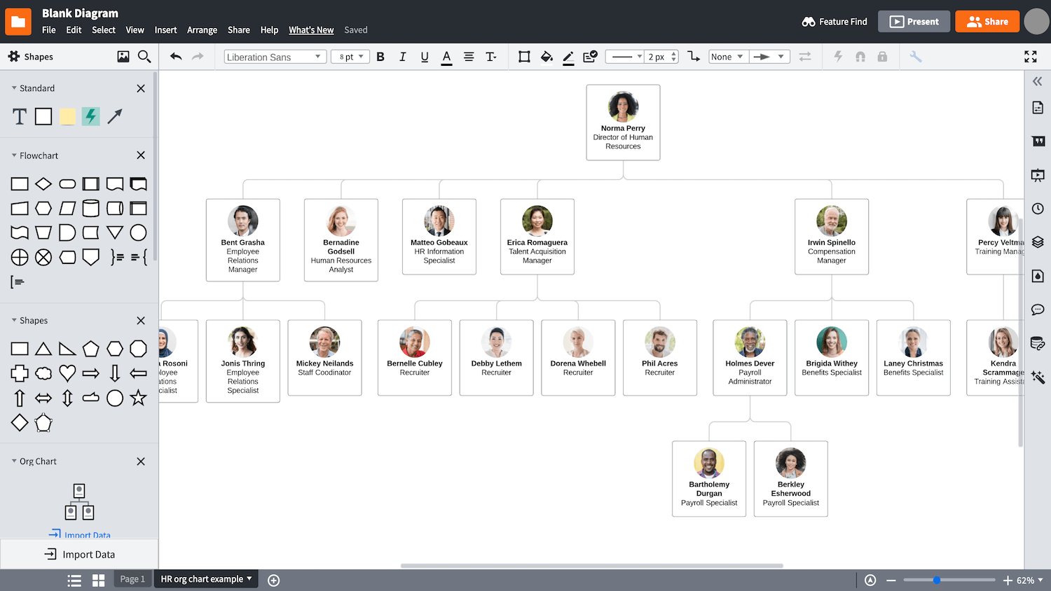 Create Your Needed Org Chart